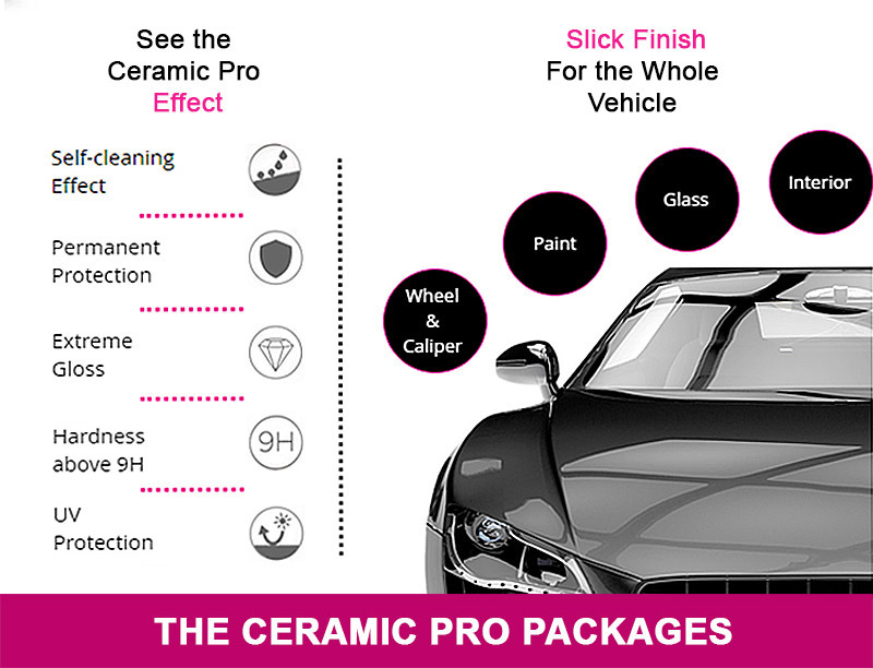 Poliperfect Ceramic pro Packages